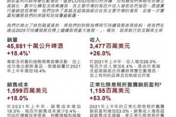 百威亚太股权持有人应占正常化溢利5.2亿美元同比增134%